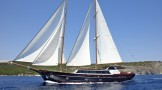 Sailing yacht IRAKLIS L